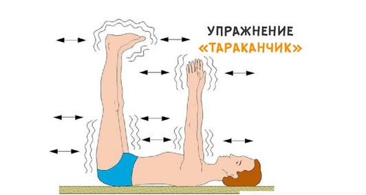 11 самых нелепых упражнений йоги :: Блог о йоге :: Портал о йоге Хануман.ру